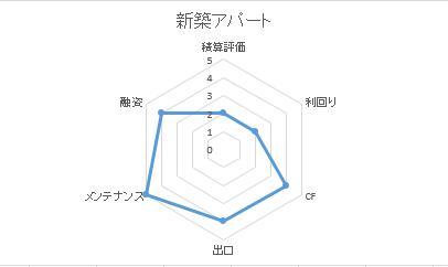 003新築アパート.jpg
