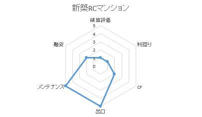 004新築RC.jpg